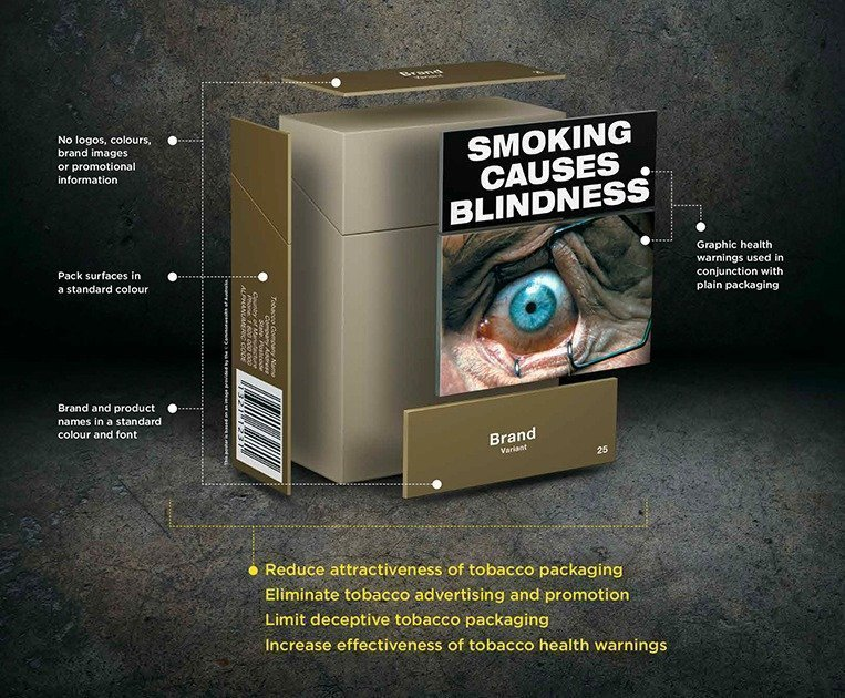 CIGARETTE PACKS, WITH GHOULISH GRAPHICS OF SMOKER'S DISEASES