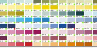 Pantone colours reproduction with Alwan ColorHub report extract (Green: ∆E00 < 2 Amber: 2 < ∆E00 3)
