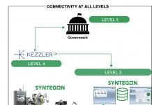 Kezzler and Sntegon connectivity at all levels for track and trace