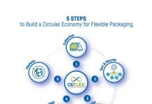 5 steps to build a better economy for flexible packaging CEFLEX